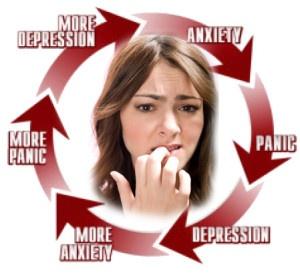 anxiety-cycle-300x275.jpg